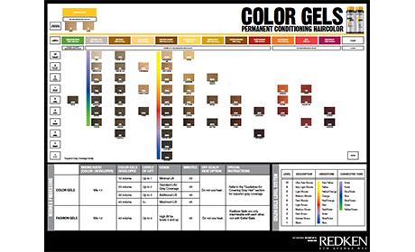 Redken Gels Color Chart Keninamas