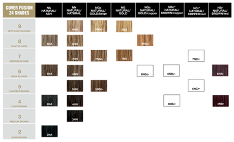 cover fusion chart: Cover fusion chart redken shades eq color gloss color chart hair
